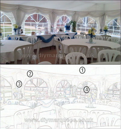 marquee lining terminology