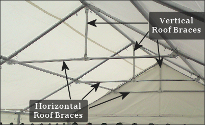 marquee roof braces